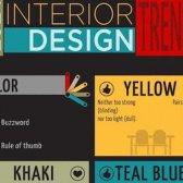 Top Interieur Design-Trends für das Jahr 2014 [Infografik]